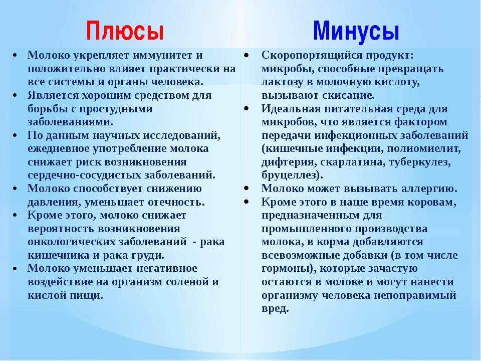 Плюсы Минусы Молоко укрепляет иммунитет и положительно влияет практически на...