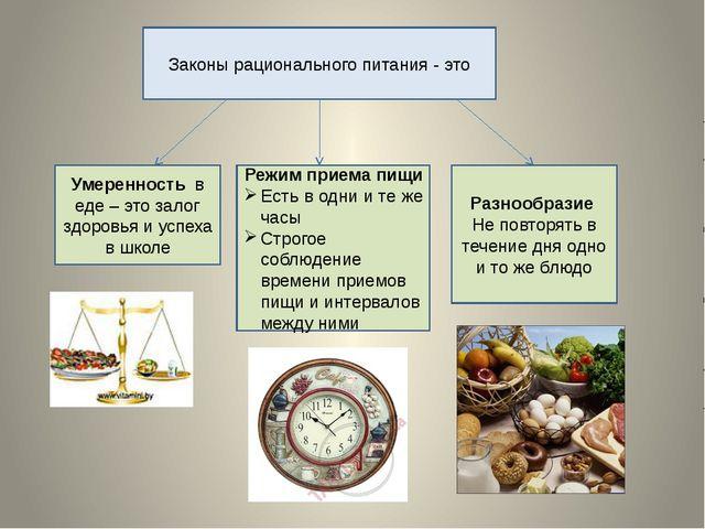 Законы рационального питания - это Умеренность в еде – это залог здоровья и у...