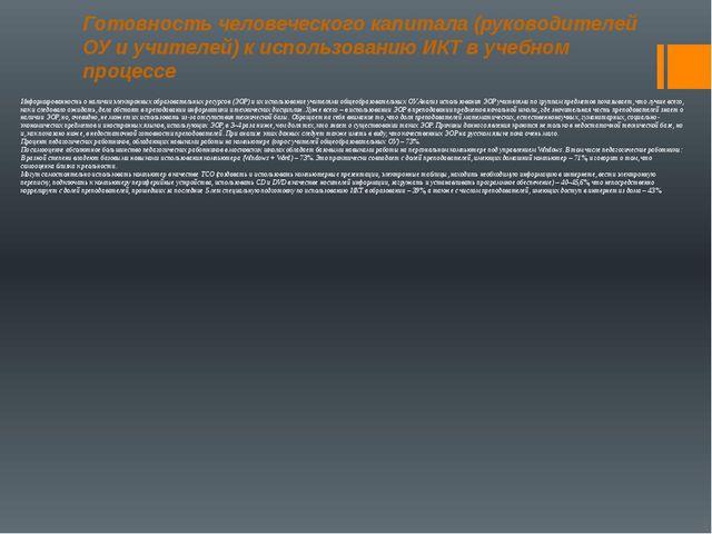 Информированность о наличии электронных образовательных ресурсов (ЭОР) и их и...