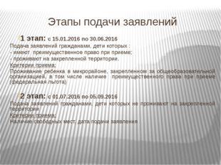 Этапы подачи заявлений 1 этап: с 15.01.2016 по 30.06.2016 Подача заявлений гр