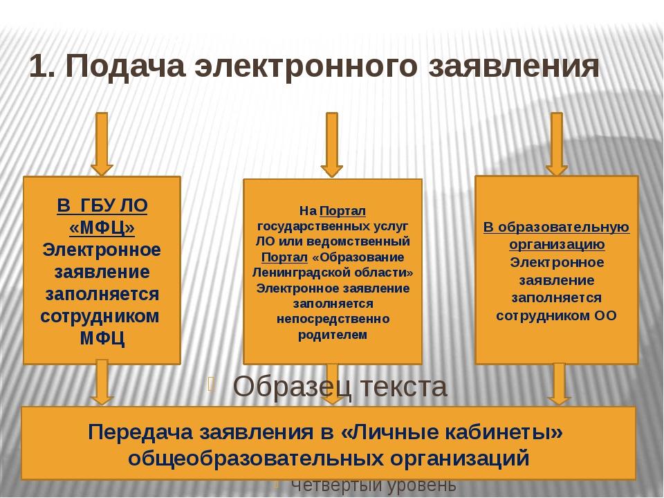 1. Подача электронного заявления В ГБУ ЛО «МФЦ» Электронное заявление заполня...