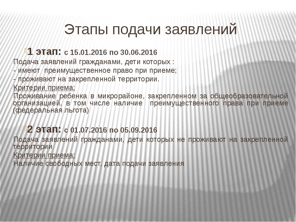 Этапы подачи заявлений 1 этап: с 15.01.2016 по 30.06.2016 Подача заявлений гр...