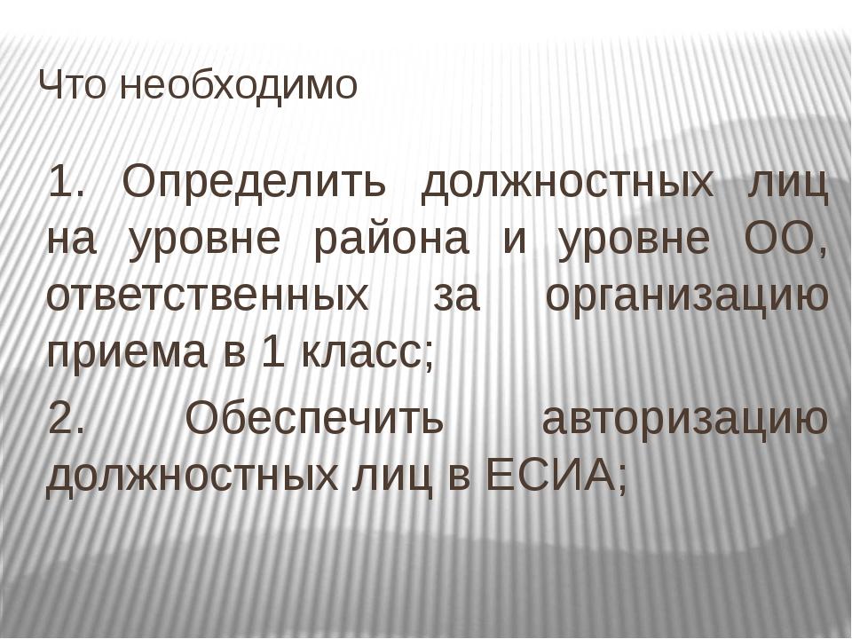 Что необходимо 1. Определить должностных лиц на уровне района и уровне ОО, от...