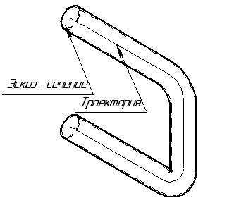 труба рис1