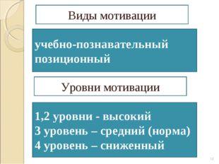 * 1,2 уровни - высокий 3 уровень – средний (норма) 4 уровень – сниженный учеб