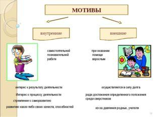 МОТИВЫ внутренние внешние самостоятельной познавательной работе при оказании