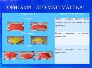 ОРИГАМИ - ЭТО МАТЕМАТИКА! Базовая модельМатематические понятия « Книга»