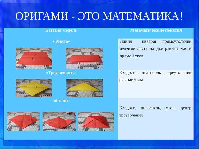 ОРИГАМИ - ЭТО МАТЕМАТИКА! Базовая модельМатематические понятия « Книга»  ...