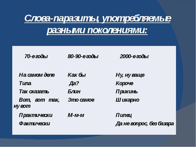 Слова-паразиты, употребляемые разными поколениями: 70-е годы 80-90-е годы 200...