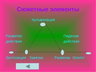 Сюжетные элементы Кульминация Развитие Падение действия действия Экспозиция З