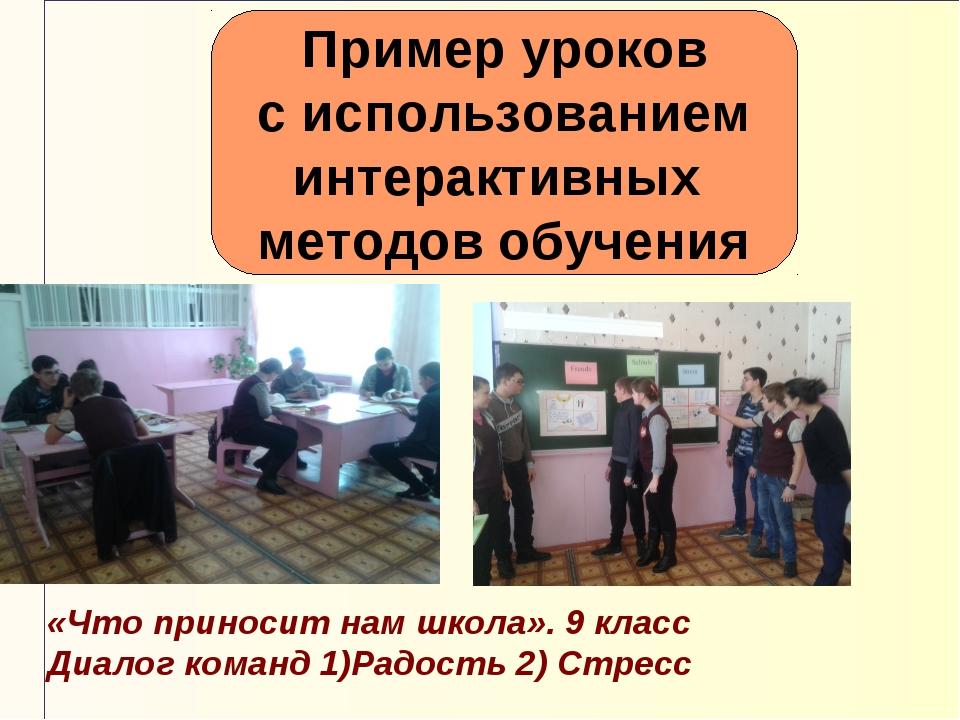 Пример уроков с использованием интерактивных методов обучения «Что приносит н...