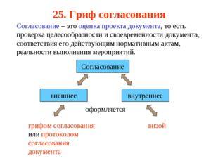 25. Гриф согласования Согласование – это оценка проекта документа, то есть пр