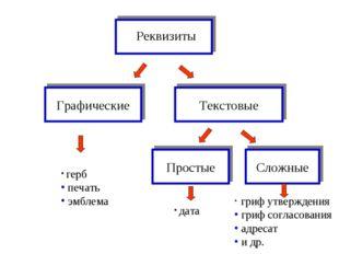 Графические Текстовые Простые Сложные герб печать эмблема гриф утверждения гр