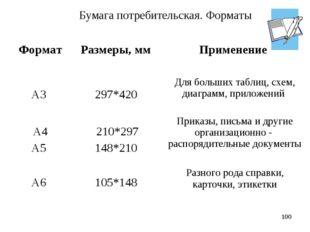 Бумага потребительская. Форматы * ФорматРазмеры, мм Применение А3 297*420