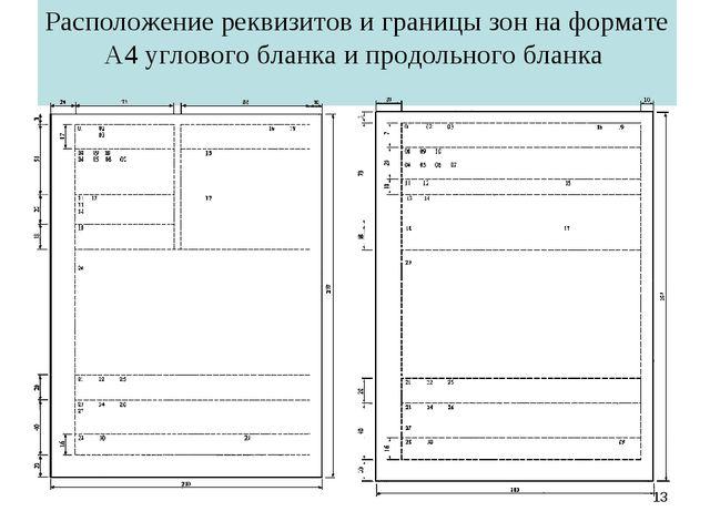 Расположение реквизитов и границы зон на формате А4 углового бланка и продоль...