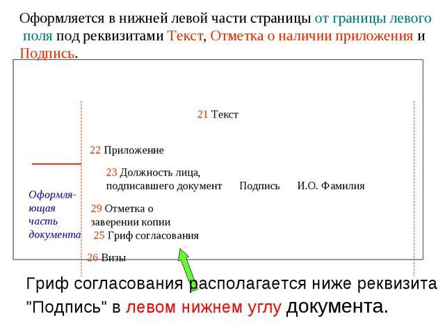 Оформляется в нижней левой части страницы от границы левого поля под реквизит...