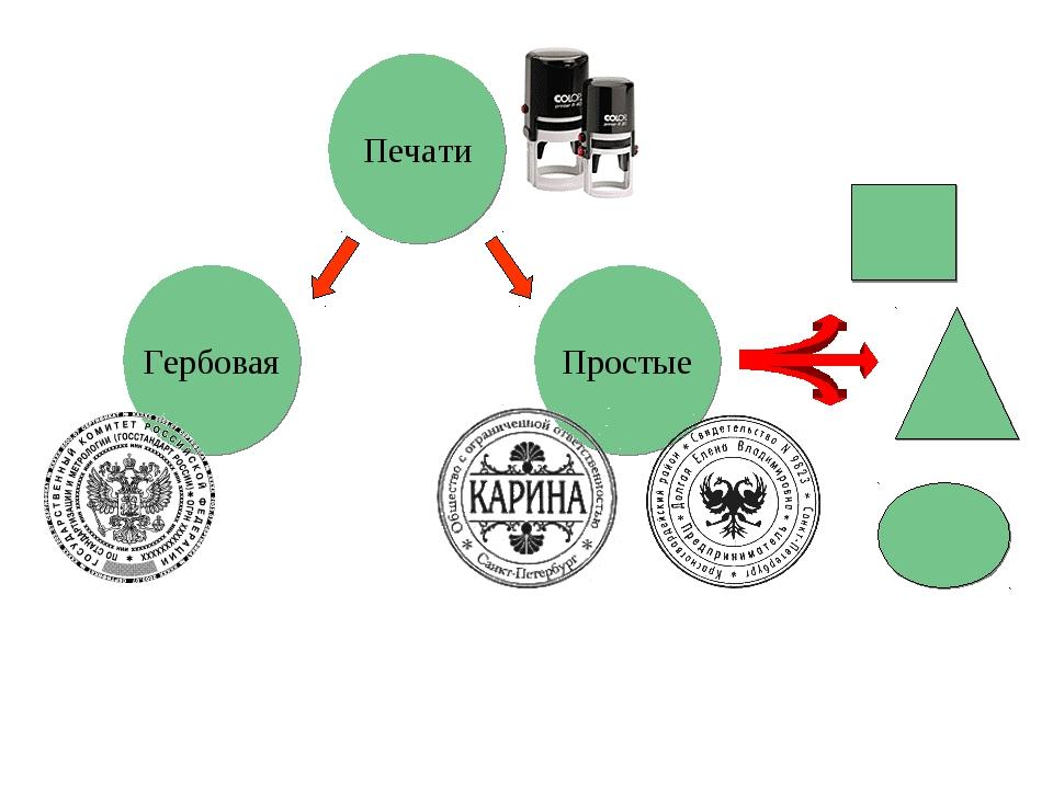Печати Гербовая Простые