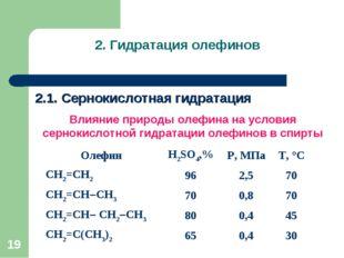 2. Гидратация олефинов 2.1. Сернокислотная гидратация * Влияние природы олефи