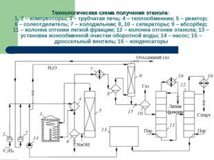 Технологическая схема получения этанола: 1, 2 – компрессоры; 3 – трубчатая пе