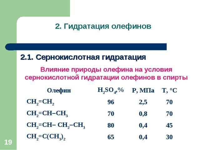 2. Гидратация олефинов 2.1. Сернокислотная гидратация * Влияние природы олефи...