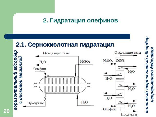 2. Гидратация олефинов 2.1. Сернокислотная гидратация * горизонтальный абсорб...