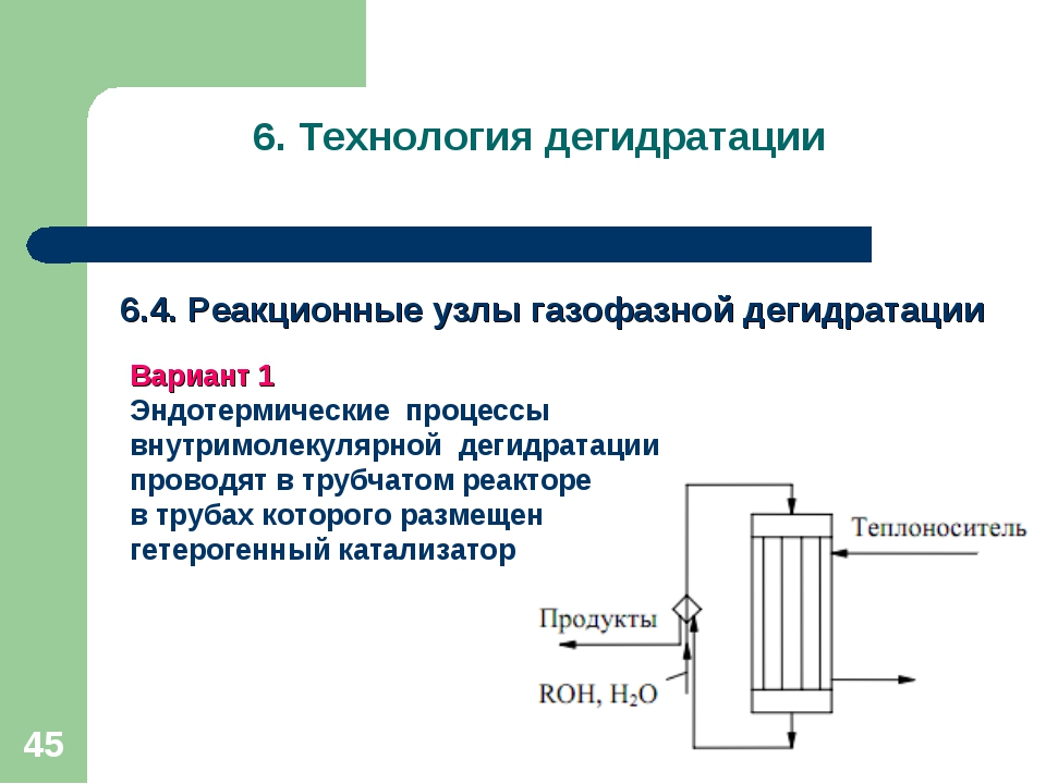 * 6. Технология дегидратации 6.4. Реакционные узлы газофазной дегидратации Ва...