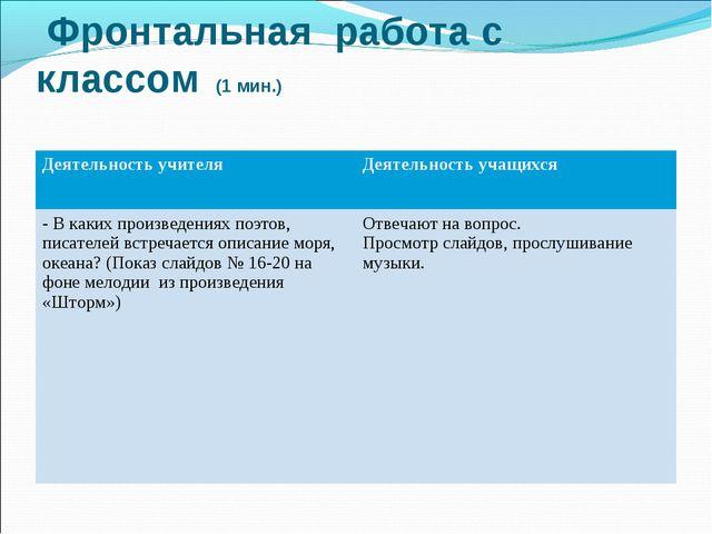 Фронтальная работа с классом (1 мин.) Деятельность учителяДеятельность учащ...