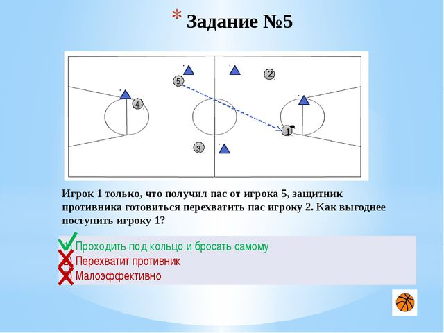 Задание №11 1 4 2 1 4 2 3 5 3 Игрок 1 владеет мячом на своей половине площадк...