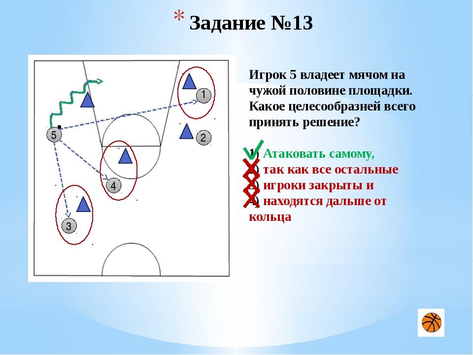 рис. 3. Упражнение 3. Исходное положение игрока 1 такое же, как и в первом у...