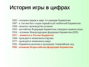 1893 -основана первая вмире Ассоциация бадминтона 1887 -вАнглии был созда