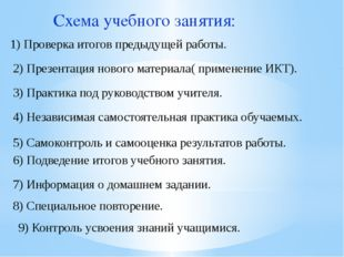 Схема учебного занятия: 1) Проверка итогов предыдущей работы. 2) Презентация