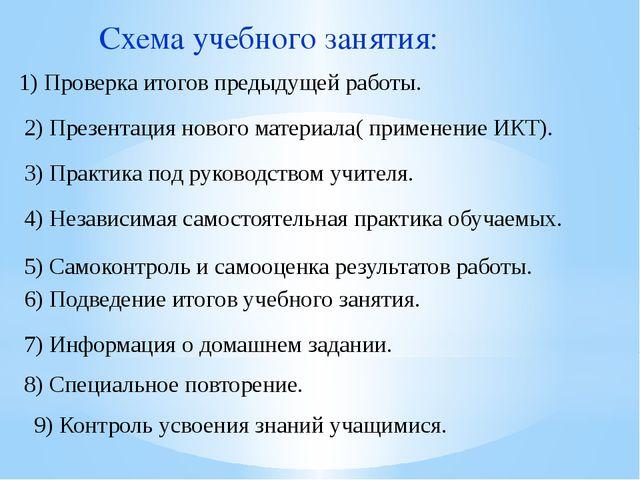 Схема учебного занятия: 1) Проверка итогов предыдущей работы. 2) Презентация...