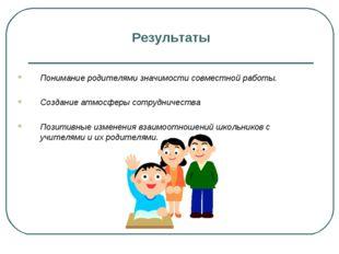 Результаты Понимание родителями значимости совместной работы. Создание атмосф