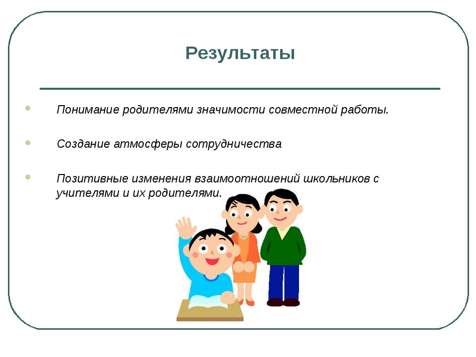 Результаты Понимание родителями значимости совместной работы. Создание атмосф...