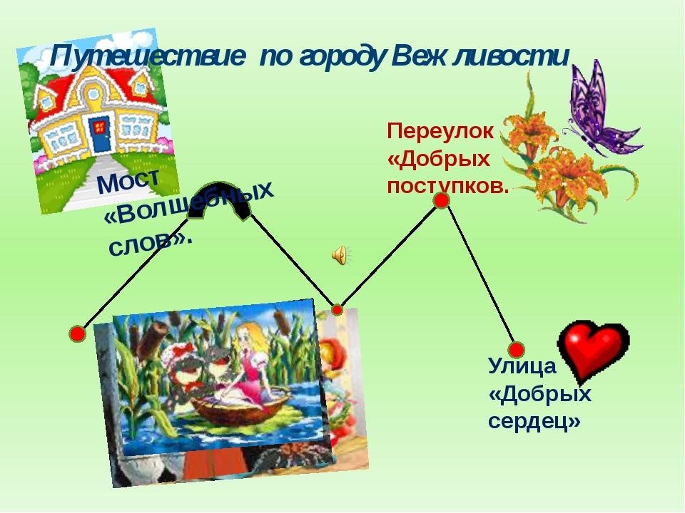 Путешествие по городу Вежливости Переулок «Добрых поступков. Улица «Добрых се...