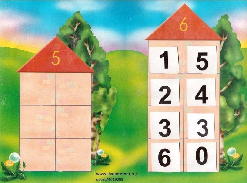 Домик для цифр