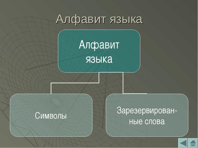 Алфавит языка