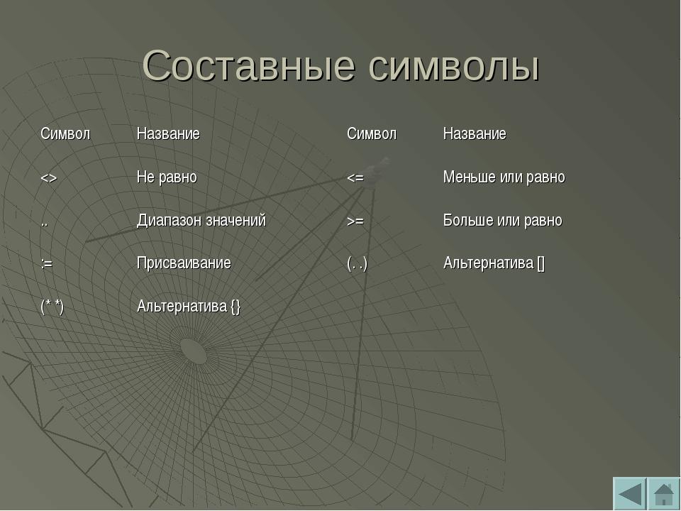 Составные символы