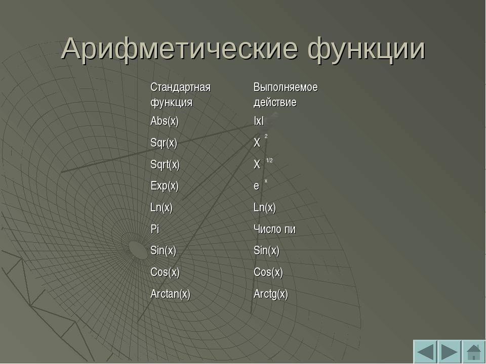 Арифметические функции 2 1/2 x