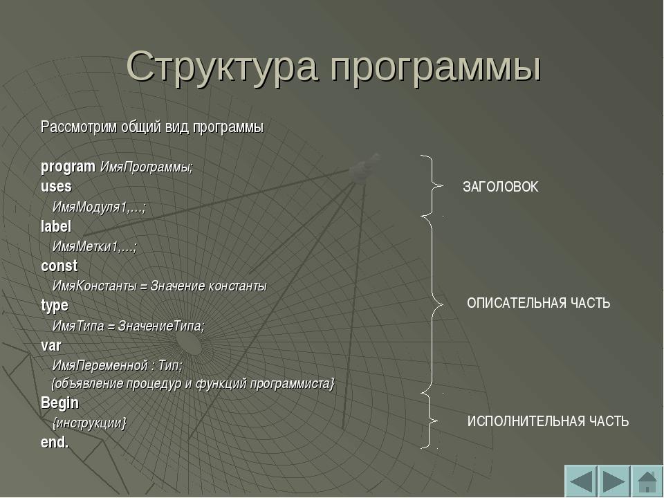Структура программы Рассмотрим общий вид программы program ИмяПрограммы; uses...