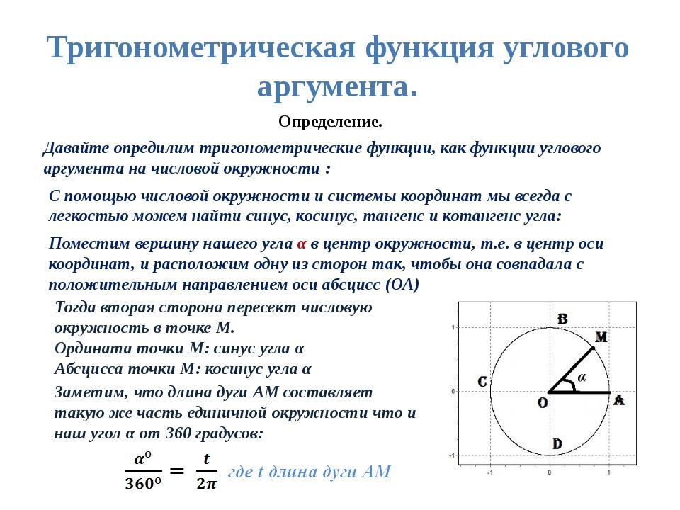 Тригонометрическая функция углового аргумента. Определение. Давайте опредилим...
