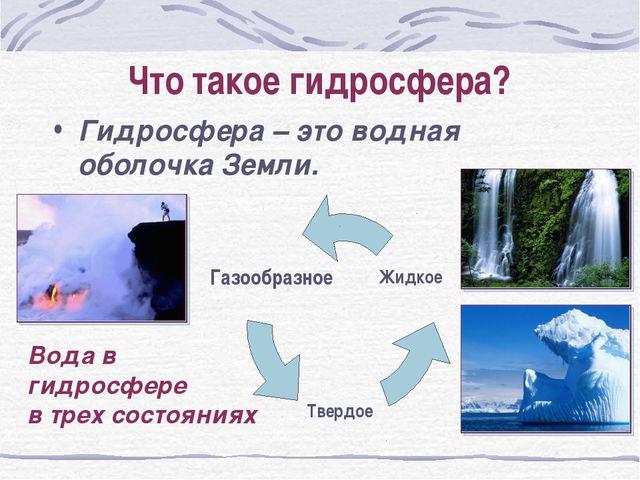 Что такое гидросфера? Гидросфера – это водная оболочка Земли. Вода в гидросфе...