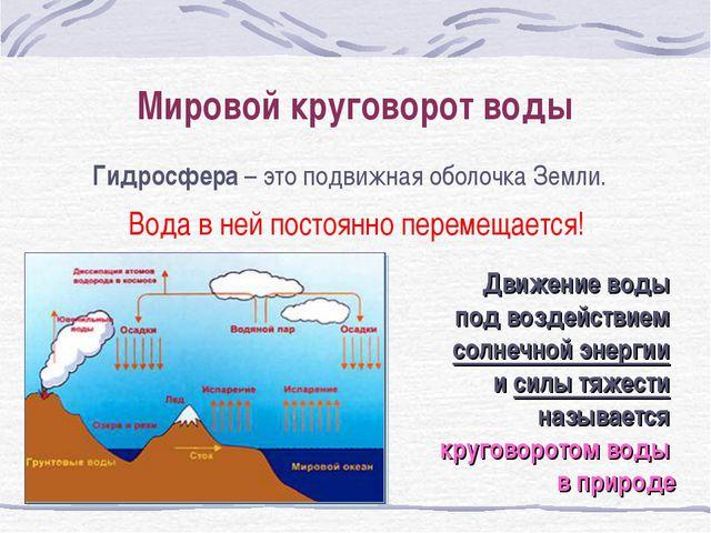 Мировой круговорот воды Гидросфера – это подвижная оболочка Земли. Вода в ней...
