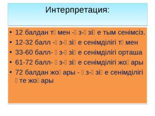 Интерпретация: 12 балдан төмен -өз-өзіңе тым сенімсіз. 12-32 балл -өз-өзіңе с
