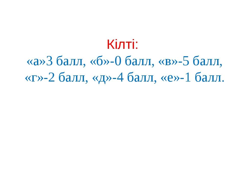 Кілті: «а»3 балл, «б»-0 балл, «в»-5 балл, «г»-2 балл, «д»-4 балл, «е»-1 балл.