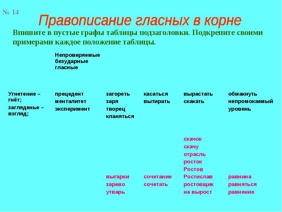 Впишите в пустые графы таблицы подзаголовки. Подкрепите своими примерами кажд...