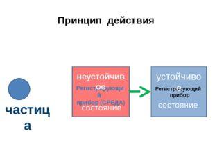 Принцип действия Регистрирующий прибор Регистрирующий прибор (СРЕДА) неустойч