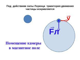 Под действием силы Лоренца траектория движения частицы искривляется v Fл Поме
