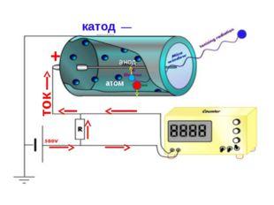 катод анод атом + _ ток