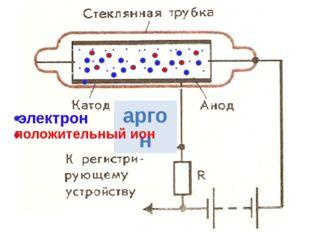 аргон электрон положительный ион